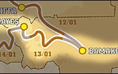 Paris Dakar 2005 – Μέρα 14