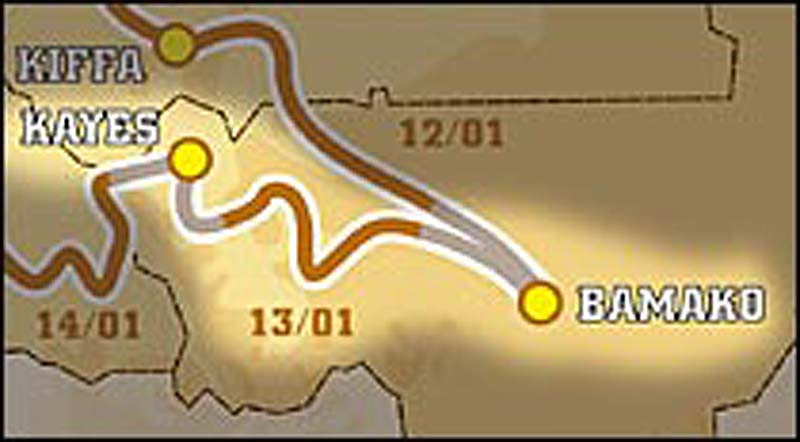 Paris Dakar 2005 – Μέρα 14